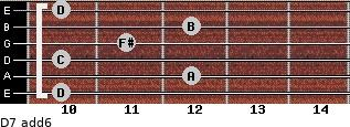 D7(add6) for guitar on frets 10, 12, 10, 11, 12, 10