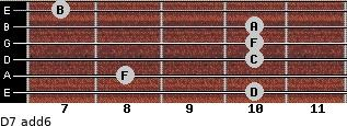 D-7(add6) for guitar on frets 10, 8, 10, 10, 10, 7