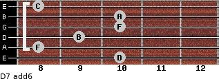 D-7(add6) for guitar on frets 10, 8, 9, 10, 10, 8