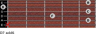 D-7(add6) for guitar on frets x, 5, 3, 5, 0, 5