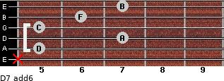 D-7(add6) for guitar on frets x, 5, 7, 5, 6, 7