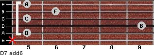 D-7(add6) for guitar on frets x, 5, 9, 5, 6, 5