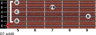 D7(add6) for guitar on frets x, 5, 9, 5, 7, 5