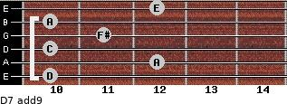 D7(add9) for guitar on frets 10, 12, 10, 11, 10, 12