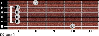 D7(add9) for guitar on frets 10, 7, 7, 7, 7, 8