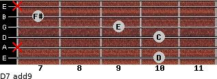 D7(add9) for guitar on frets 10, x, 10, 9, 7, x
