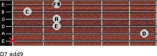 D7(add9) for guitar on frets x, 5, 2, 2, 1, 2