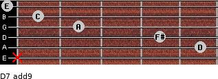D7(add9) for guitar on frets x, 5, 4, 2, 1, 0