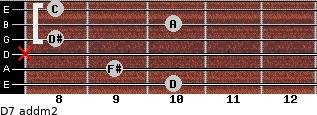 D7 add(m2) for guitar on frets 10, 9, x, 8, 10, 8