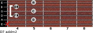 D7 add(m2) for guitar on frets x, 5, 4, 5, 4, 5