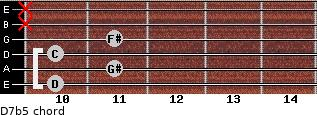 D7b5 for guitar on frets 10, 11, 10, 11, x, x