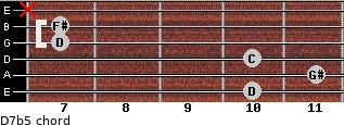 D7b5 for guitar on frets 10, 11, 10, 7, 7, x