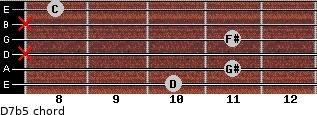 D7b5 for guitar on frets 10, 11, x, 11, x, 8