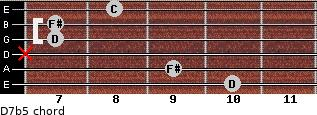 D7b5 for guitar on frets 10, 9, x, 7, 7, 8