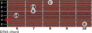 D7b5 for guitar on frets 10, x, 6, 7, 7, 8