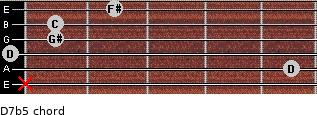 D7b5 for guitar on frets x, 5, 0, 1, 1, 2