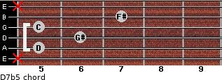 D7b5 for guitar on frets x, 5, 6, 5, 7, x
