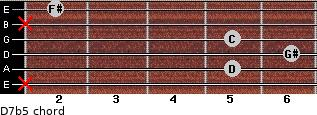 D7b5 for guitar on frets x, 5, 6, 5, x, 2