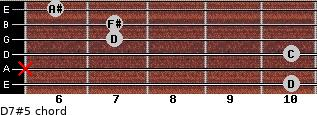 D7#5 for guitar on frets 10, x, 10, 7, 7, 6