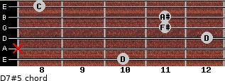 D7#5 for guitar on frets 10, x, 12, 11, 11, 8