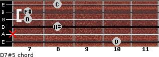 D7#5 for guitar on frets 10, x, 8, 7, 7, 8