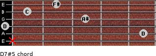 D7#5 for guitar on frets x, 5, 0, 3, 1, 2