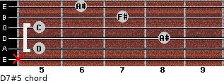 D7#5 for guitar on frets x, 5, 8, 5, 7, 6