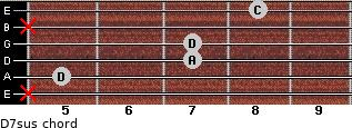 D7sus for guitar on frets x, 5, 7, 7, x, 8