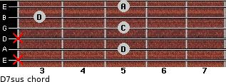 D7sus for guitar on frets x, 5, x, 5, 3, 5