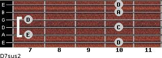 D7sus2 for guitar on frets 10, 7, 10, 7, 10, 10