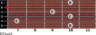 D7sus2 for guitar on frets 10, 7, 10, 9, x, 10