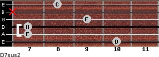 D7sus2 for guitar on frets 10, 7, 7, 9, x, 8