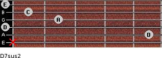 D7sus2 for guitar on frets x, 5, 0, 2, 1, 0