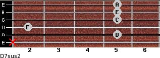 D7sus2 for guitar on frets x, 5, 2, 5, 5, 5