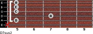 D7sus2 for guitar on frets x, 5, 7, 5, 5, 5