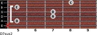 D7sus2 for guitar on frets x, 5, 7, 7, 5, 8