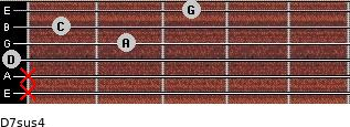 D7sus4 for guitar on frets x, x, 0, 2, 1, 3