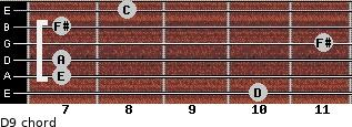 D9 for guitar on frets 10, 7, 7, 11, 7, 8