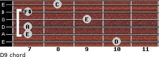 D9 for guitar on frets 10, 7, 7, 9, 7, 8