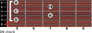 D9 for guitar on frets x, 5, 7, 5, 7, 5