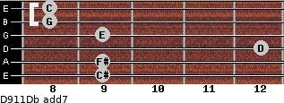 D9/11/Db add(7) guitar chord