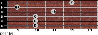 D9/11b5 for guitar on frets 10, 10, 10, 11, 9, 12