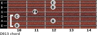 D9/13 for guitar on frets 10, 12, 10, 11, 12, 12