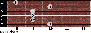 D9/13 for guitar on frets 10, 9, 9, 9, 10, 8