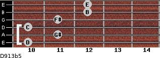 D9/13b5 for guitar on frets 10, 11, 10, 11, 12, 12