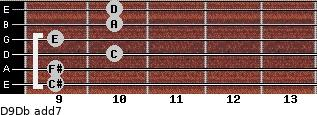 D9/Db add(7) guitar chord