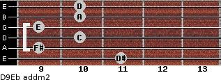D9/Eb add(m2) guitar chord
