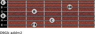 D9/Gb add(m2) guitar chord