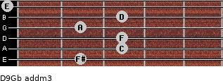D9/Gb add(m3) guitar chord