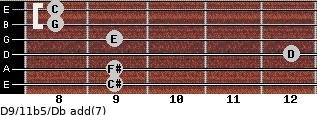 D9/11b5/Db add(7) guitar chord